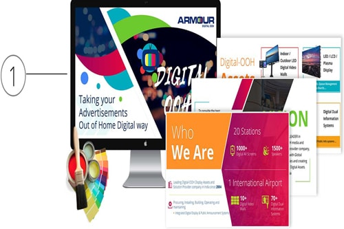 Corporate Digital Advertising